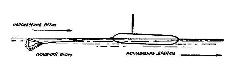 Парус плавучий своими руками 37